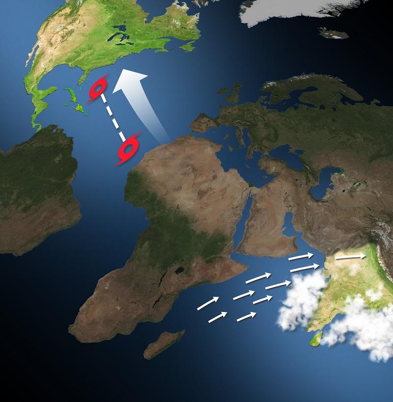 An Indian monsoon steers tropical cyclones across the Atlantic