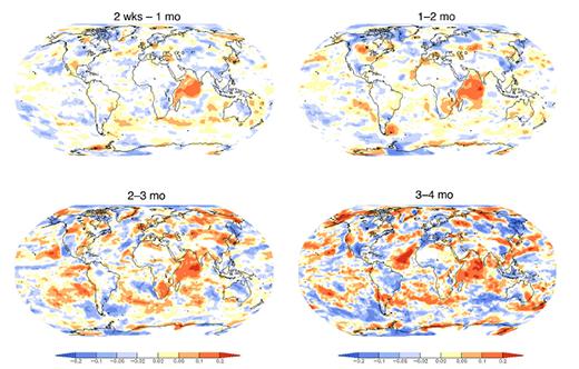 Global climate model runs