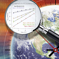 climate model time steps
