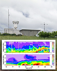 TCAP ARM mobile facility, study data