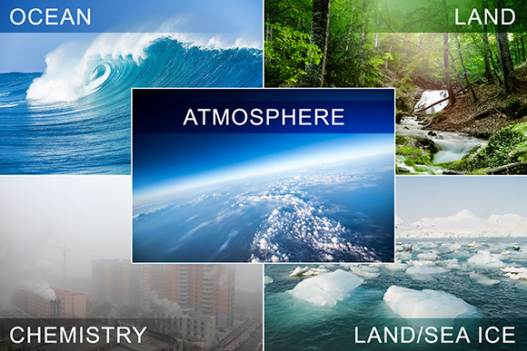 The CESM models the ocean, land, chemistry, atmosphere and land/sea-ice components of the Earth system.