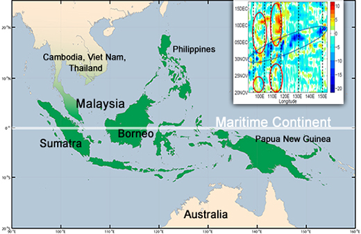Maritime Continent and the MJO