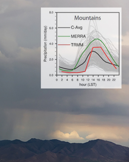 rain frequency mountains