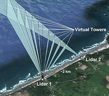 PNNL to Map the Wind in Offshore Wind Demonstration Project