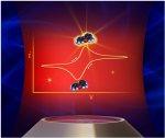 Single-molecule fluorescence spectroelectrochemistry