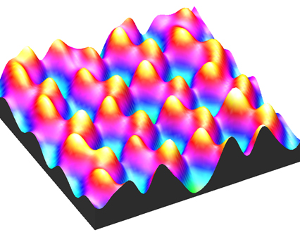 Carbon dioxide diffuses on titanium rows.