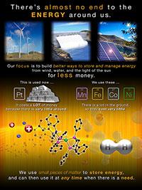 Center for Molecular Electrocatalysis poster