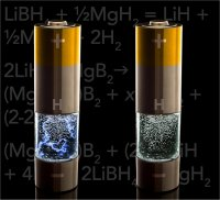Artistic view of solid state hydrogen storage
