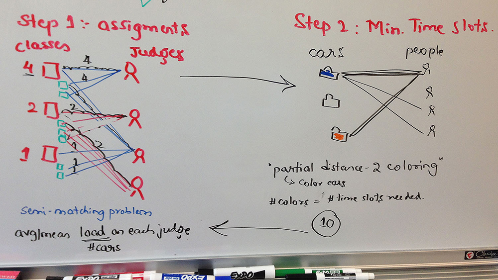 Graph on a white board