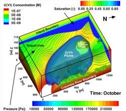 Simulated Uranium