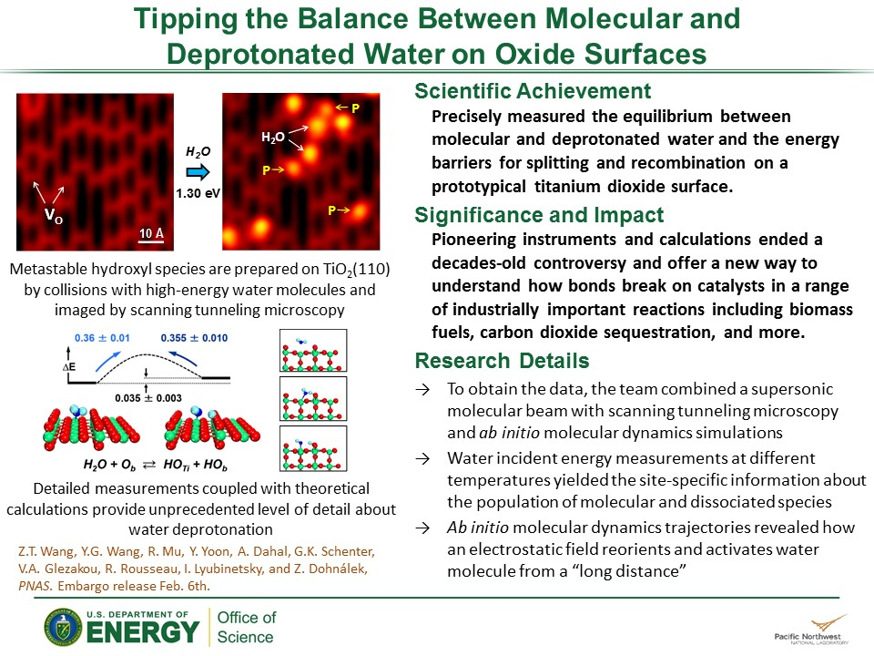 PowerPoint slide summarizing Tipping Water: Finding the Balance Between Keeping Molecules Whole or Splitting Them on Oxides