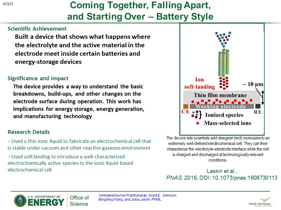 PowerPoint slide summarizing Coming Together, Falling Apart, and Starting Over, Battery Style