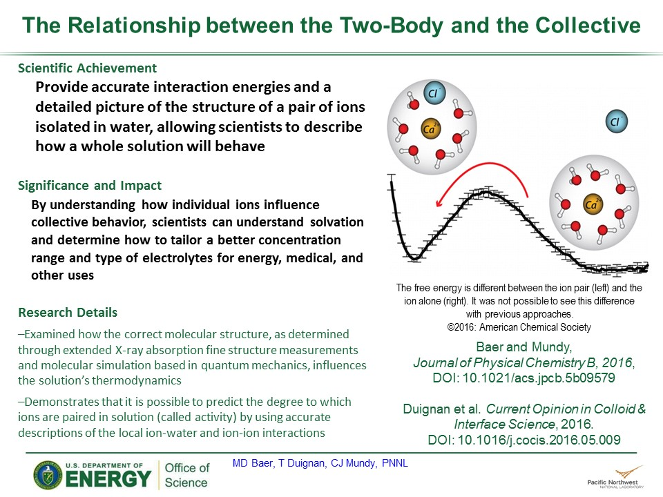PowerPoint slide summarizing Exploring the Relationship between the Two-Body and the Collective