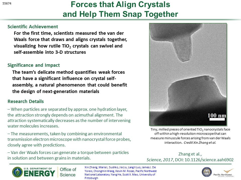 PowerPoint slide summarizing Researchers Measure Forces that Align Crystals and Help Them Snap Together