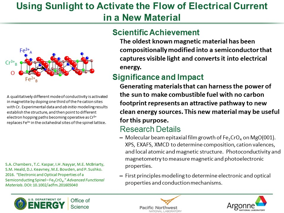PowerPoint slide summarizing Using Sunlight to Activate the Flow of Electrical Current 