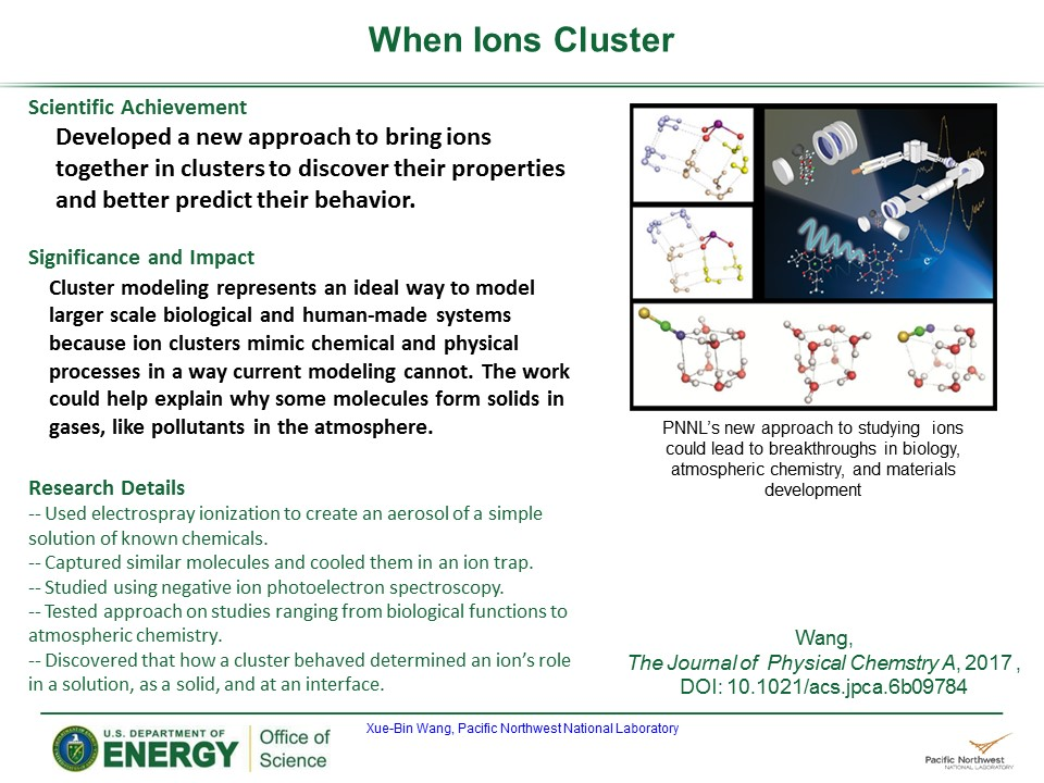 PowerPoint slide summarizing When Ions and Molecules Cluster