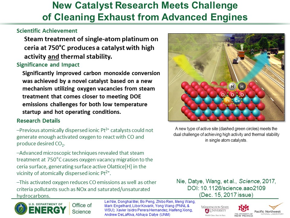 PowerPoint slide summarizing New Catalyst Meets Challenge of Cleaning Exhaust from Modern Engines