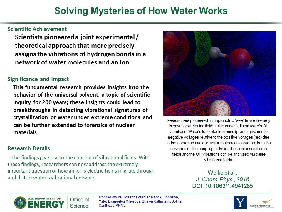 PowerPoint slide summarizing Solving Mysteries of How Water Works