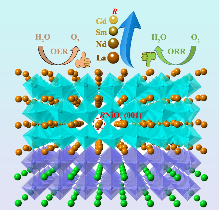 Illustration of Bifunctional oxygen electrocatalysts of perovskite nickelates