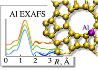 Aluminum EXAFS and zeolite structure
