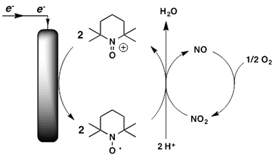 Catalyst diagram