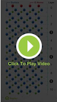 Oxygen atoms self-assemble in uranium dioxide