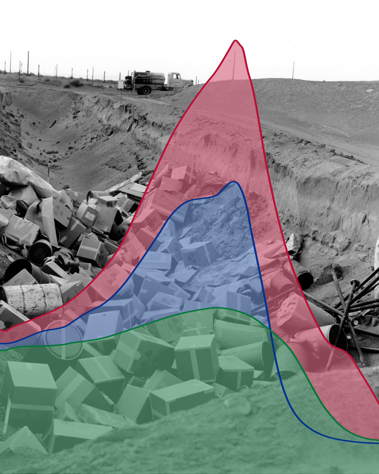 NMR curves over waste site