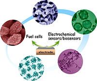New material architectures could be used in fuel cells and sensors
