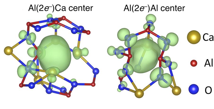 Electron anions