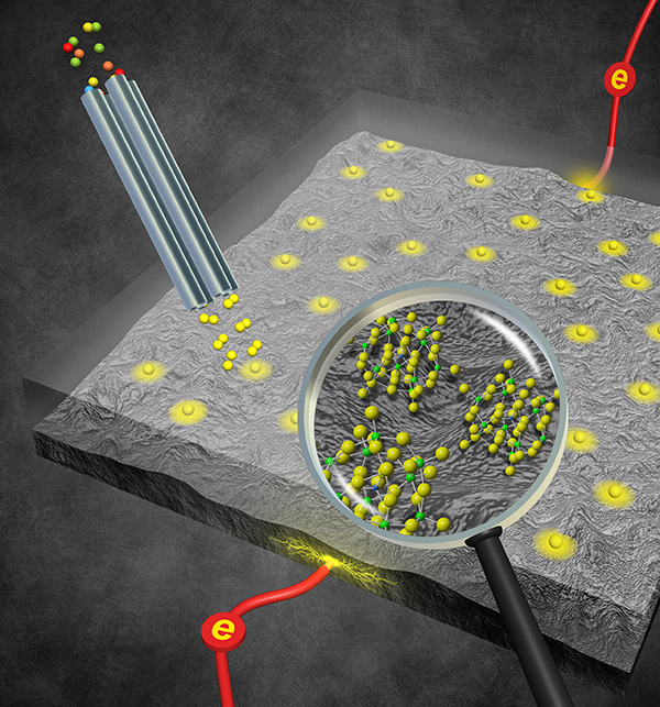 Scientists add molecules to electrochemical cell