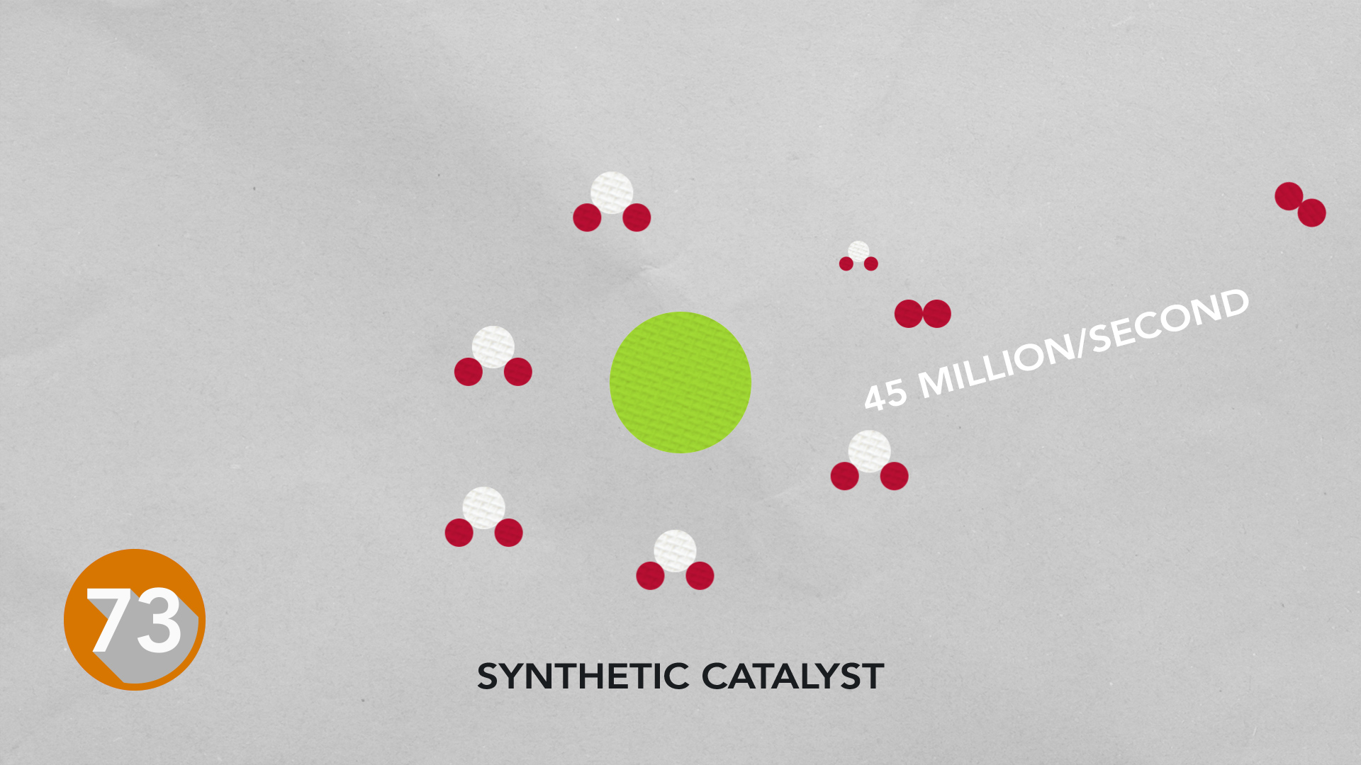 Synthetic catalyst for energy storage