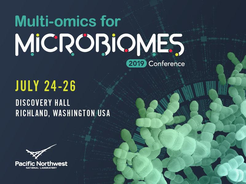 Multi-omics for Microbiomes
