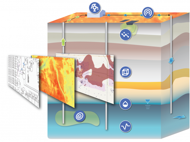 Illustration showing layers of the subsurface